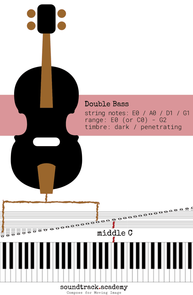 Double Bass Range