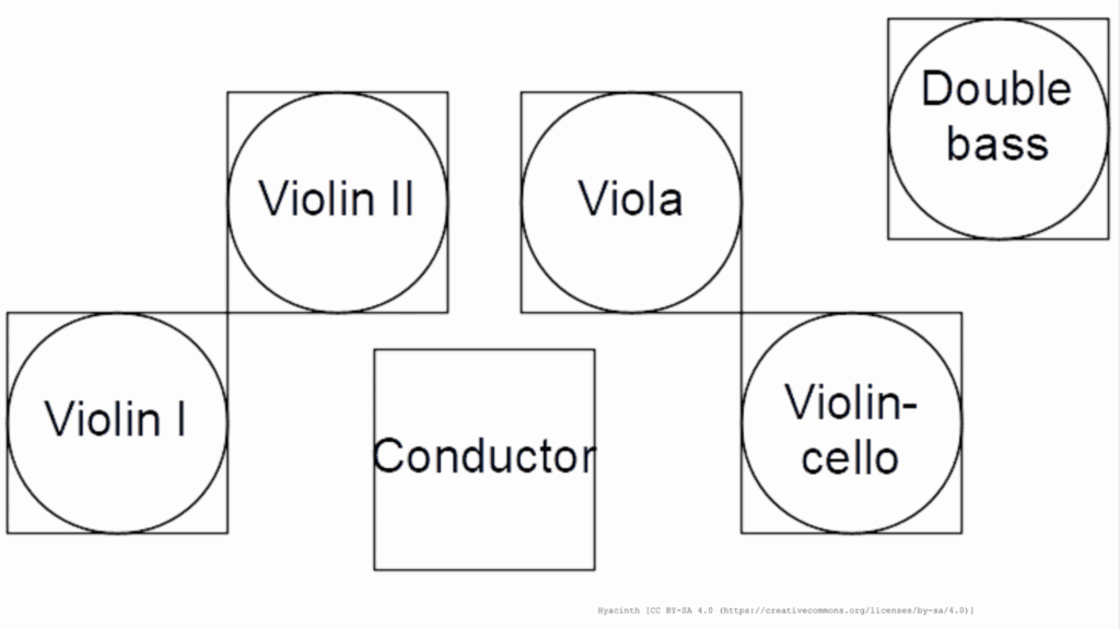 String Section Layout