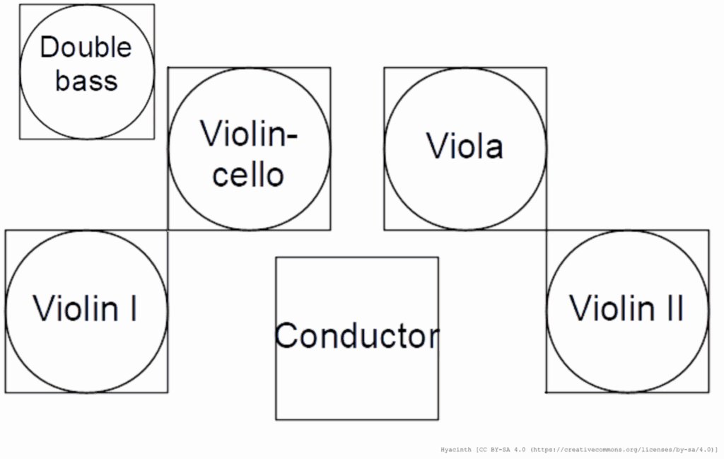 String Section Alternative Layout